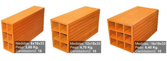 Dimensiones de ladrillos comunes - Ladrillo ceramico hueco ...